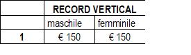 record vertikal